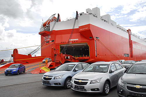 International Automobile Shipping